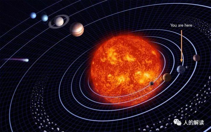 人的解读[5]:人类的真正起源及地球文明史-人的解读